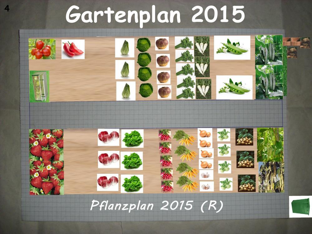 Macht Ihr Pflanzpläne Für Den Gemüsegarten? - Seite 5 - Garten